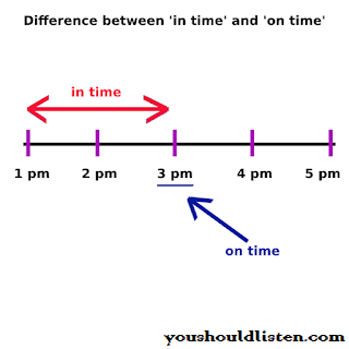in time or on time