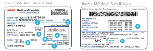 Health Care ID